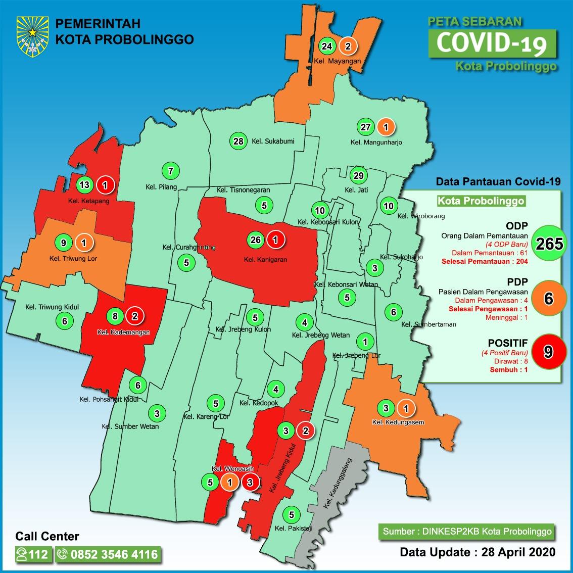 Terbaru 9 Orang Positif Covid-19 di Kota Probolinggo, 3 Kluster Makassar dan 1 Kluster Surabaya